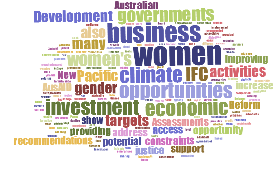 WC_IFC_10_Economic_women PNG_250.png